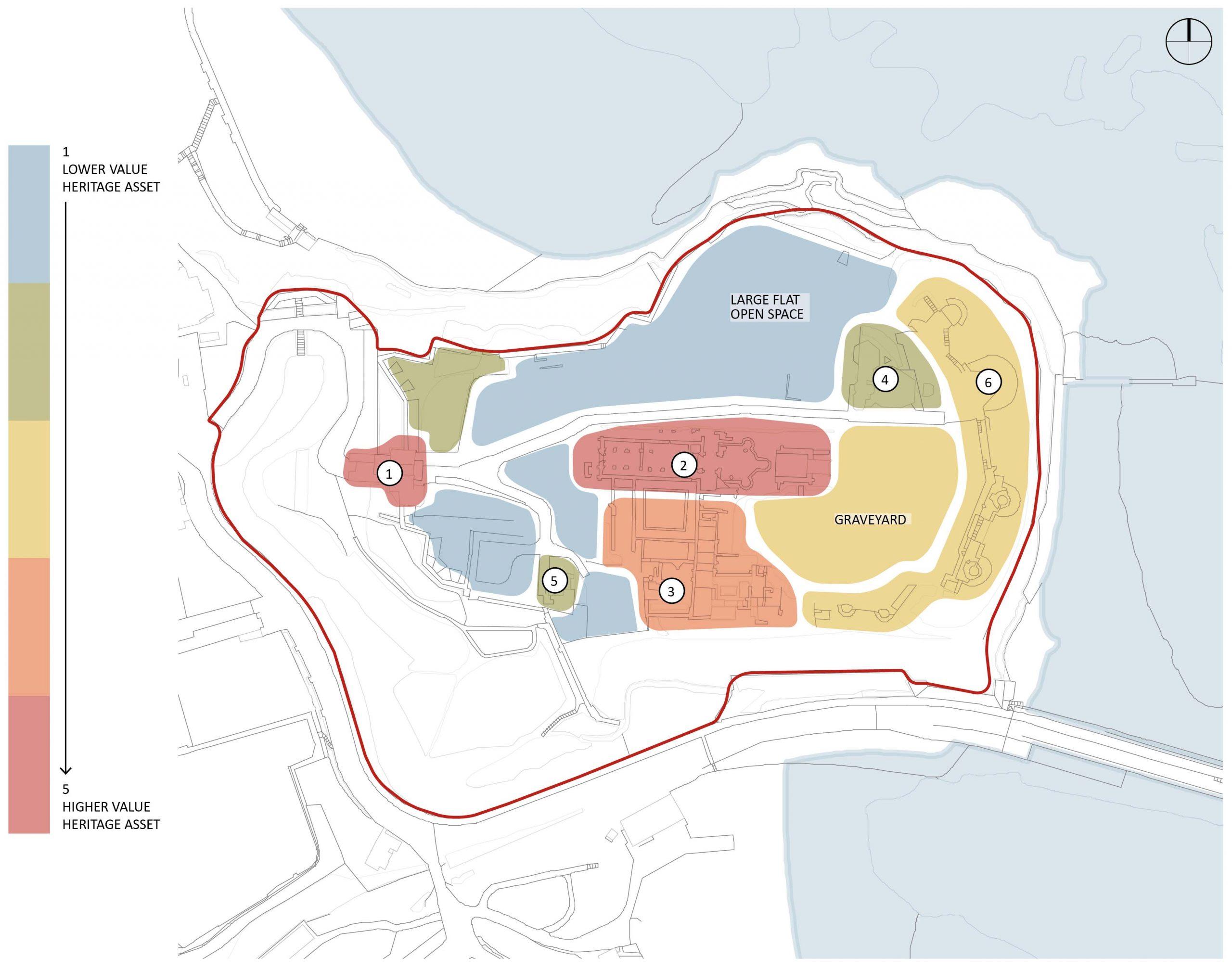Tynemouth-Priory-Hertitage-analysis