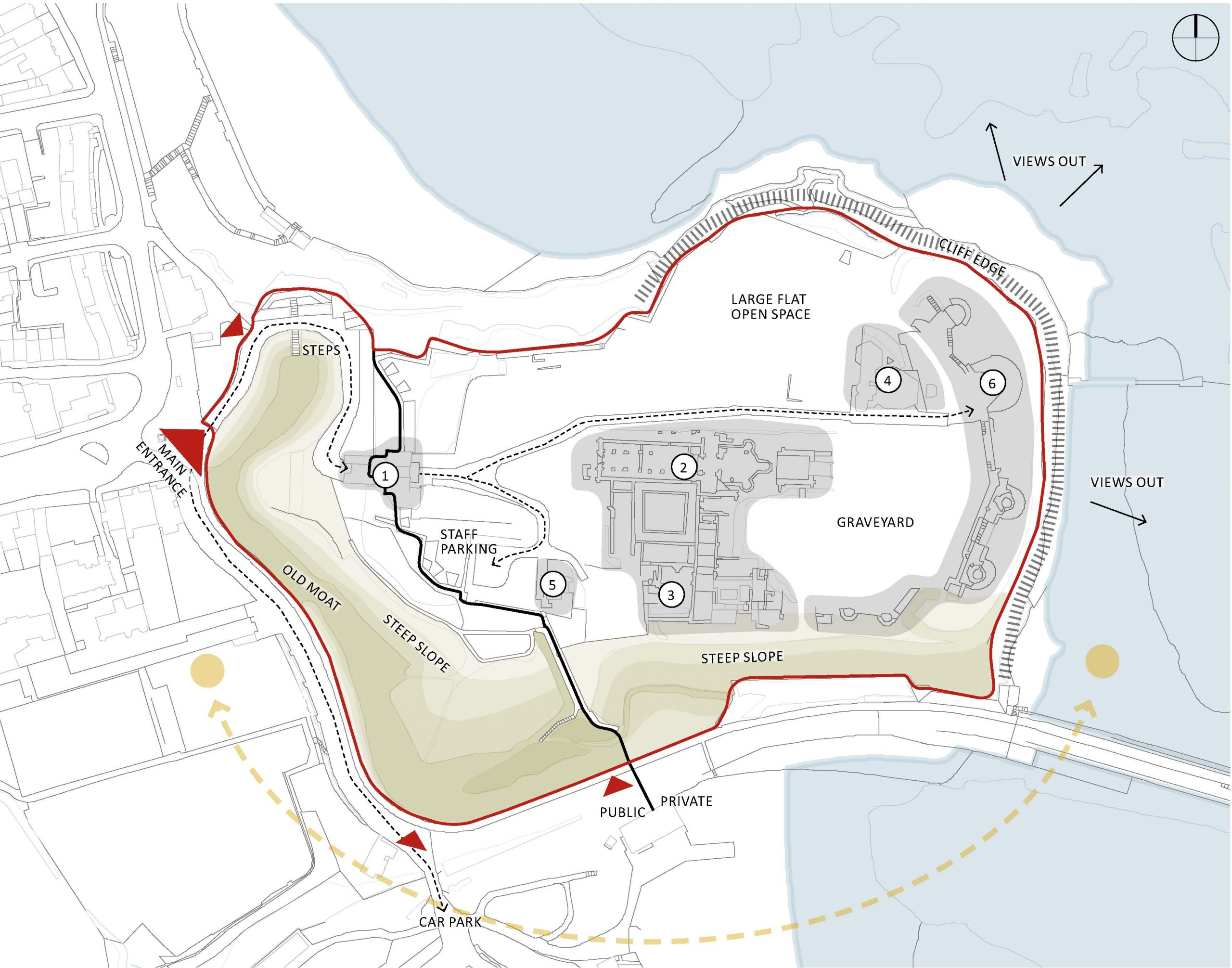 Tynemouth-Priory-site-analysis